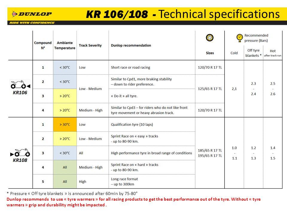 Infos pneus Piste - Page 3 Kr106_11