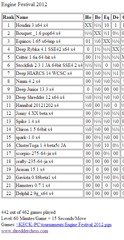 Bouquet_1.6 relase Screen11