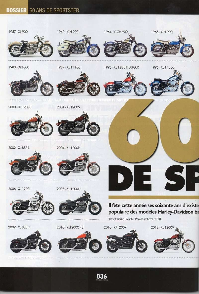 "les 60 ans du SPORTSTER ""1957-2017"" - Page 2 Freewa11"