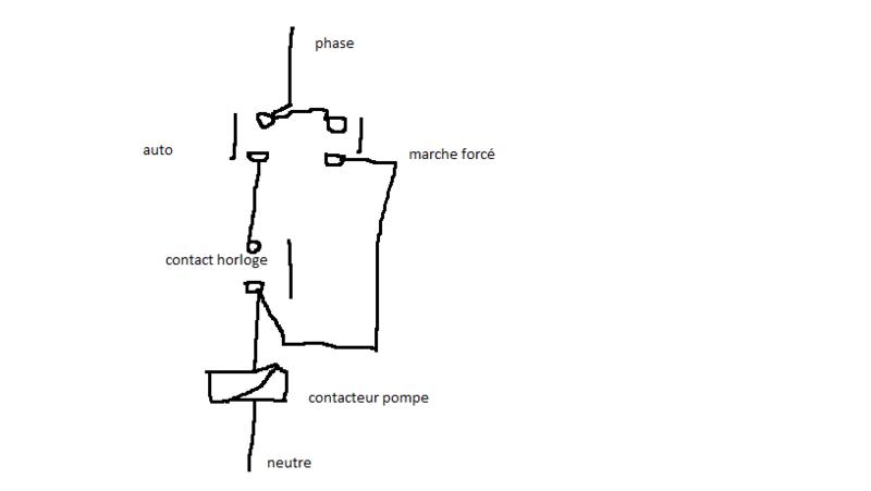 [Besoin d'Aide] Tableau Electrique TRIPHASE Piscine Sans_t11