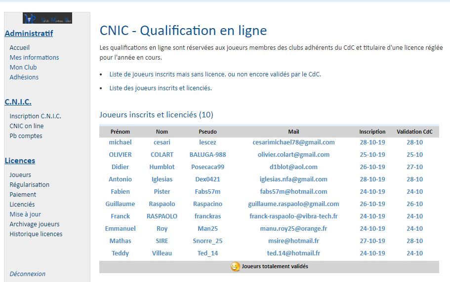 Qualifications Online C.N.I.C. 2020 Captur13