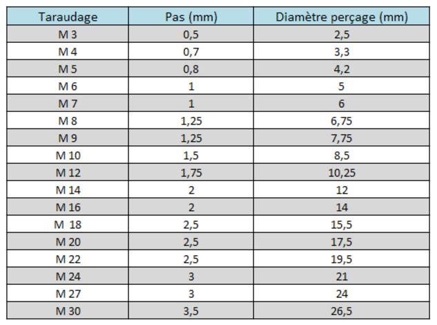 Gros problème de Membrane Taraud10