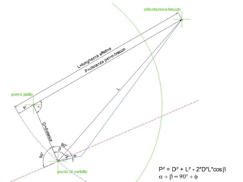 Autocostruzione giradischi in marmo - Pagina 3 Tracki12