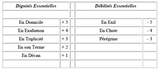 TABLEAU CHIFFRAGE PLANETES Captur25