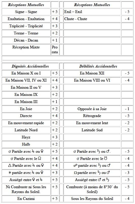 TABLEAU CHIFFRAGE PLANETES Captur26