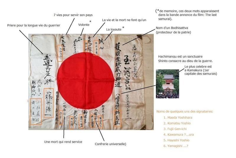Hinomaru Yosegaki  Drapea10