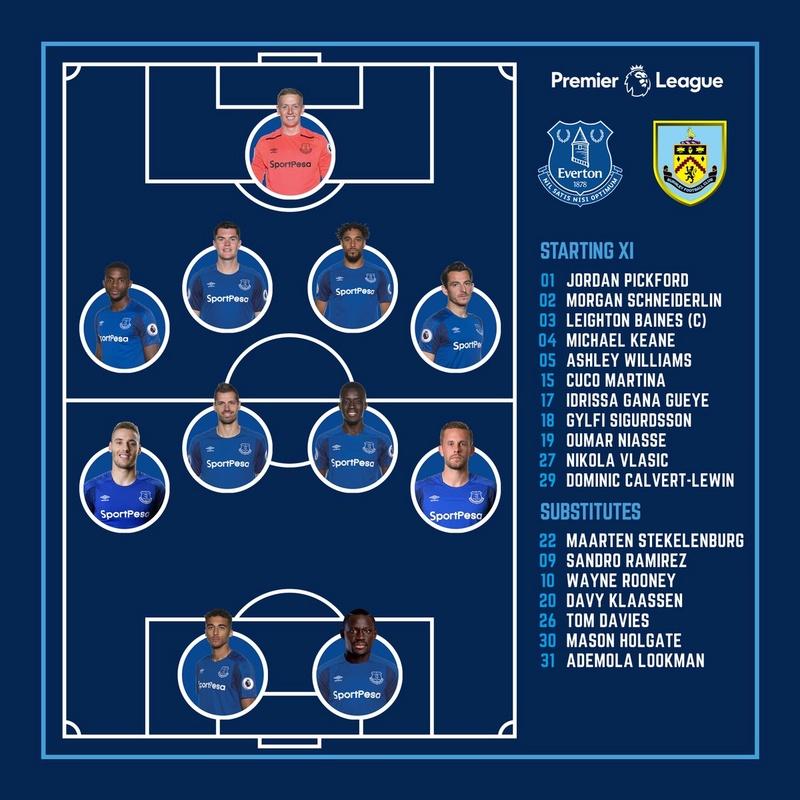 Everton vs Burnley Dlds5h10