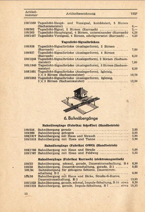 Modellgebäude aus DDR-Zeiten Photo_10