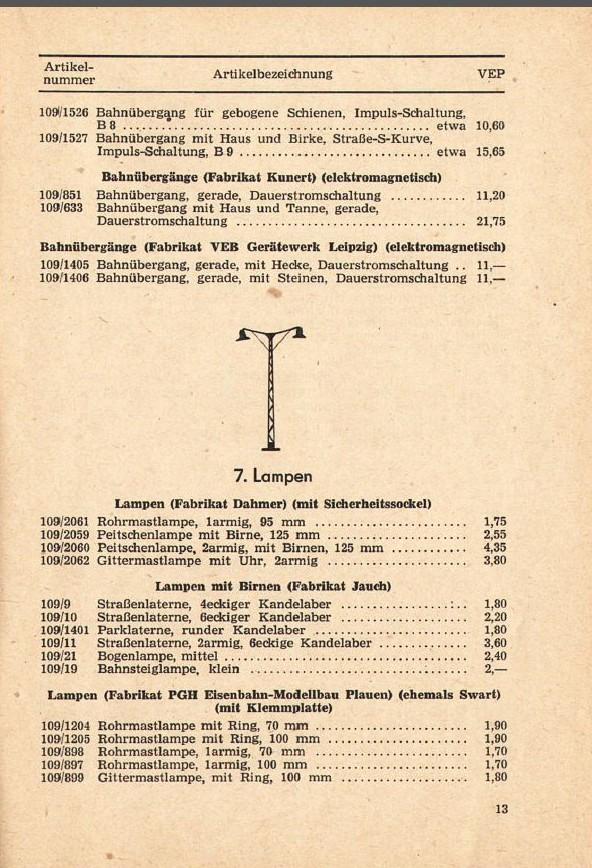 Modellgebäude aus DDR-Zeiten Photo_11