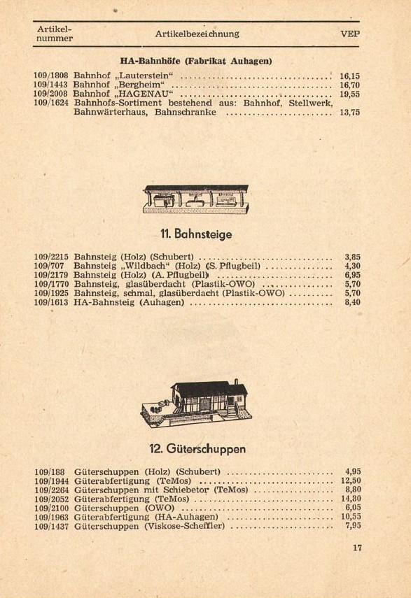 Modellgebäude aus DDR-Zeiten Photo_12