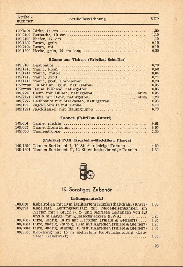 Modellgebäude aus DDR-Zeiten Photo_20
