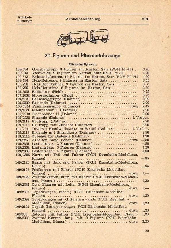 Modellgebäude aus DDR-Zeiten Photo_25