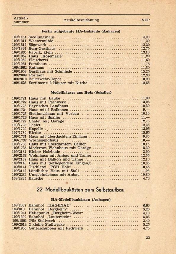 Modellgebäude aus DDR-Zeiten Photo_28