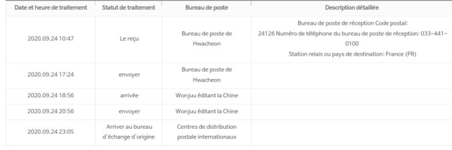 [Mode d'envoi] La Poste, Chronopost, EMS, etc.. (discussion) - Page 31 20201011