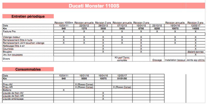 (VENDU) - DUCATI MONSTER 1100S ABS Corse – Etat neuf Entret10