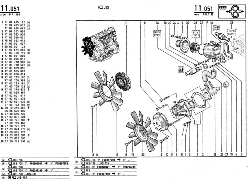 Pompe à eau moteur J8S 8_page10