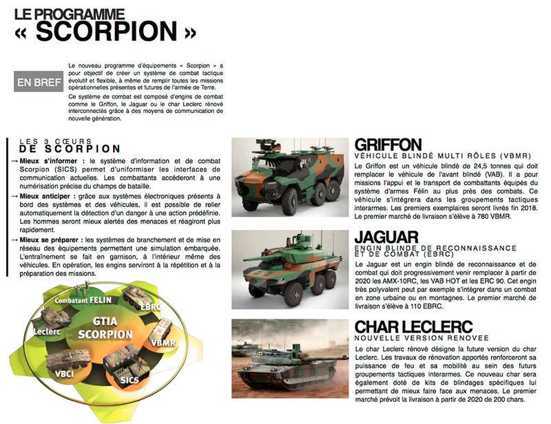 Armée Française / French Armed Forces - Page 7 1e11