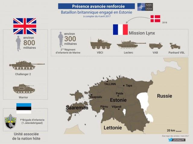 L'Organisation du traité de l'Atlantique Nord - OTAN / NATO - Page 10 22108