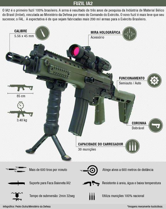 Armée Brésilienne/Brazilian Armed Forces/Forças Armadas Brasileiras - Page 32 99e42