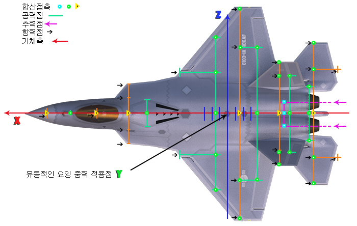Korea Aerospace Industries KFX 99g25