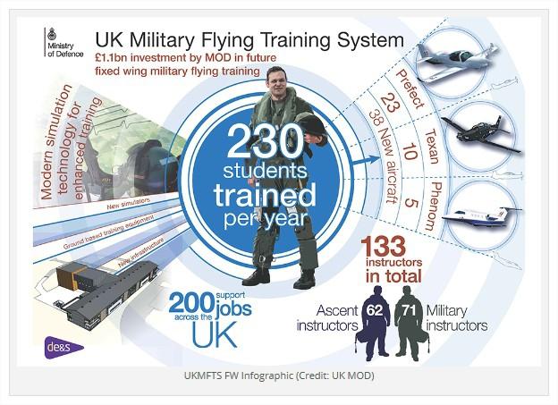Armée Britannique/British Armed Forces - Page 6 99h15
