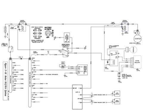 Régulateur Ducati sur Rotax 912