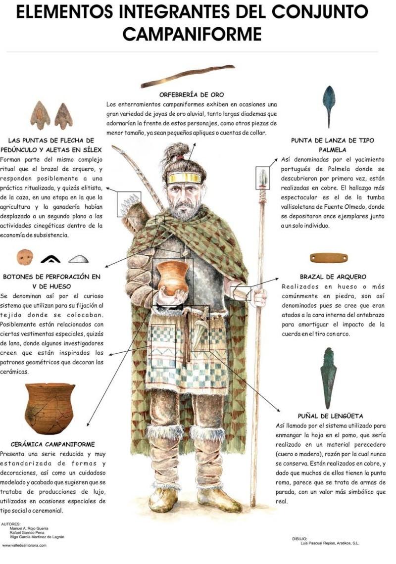 ~~Prehistoria~~ Europa en el III milenio Hombre10