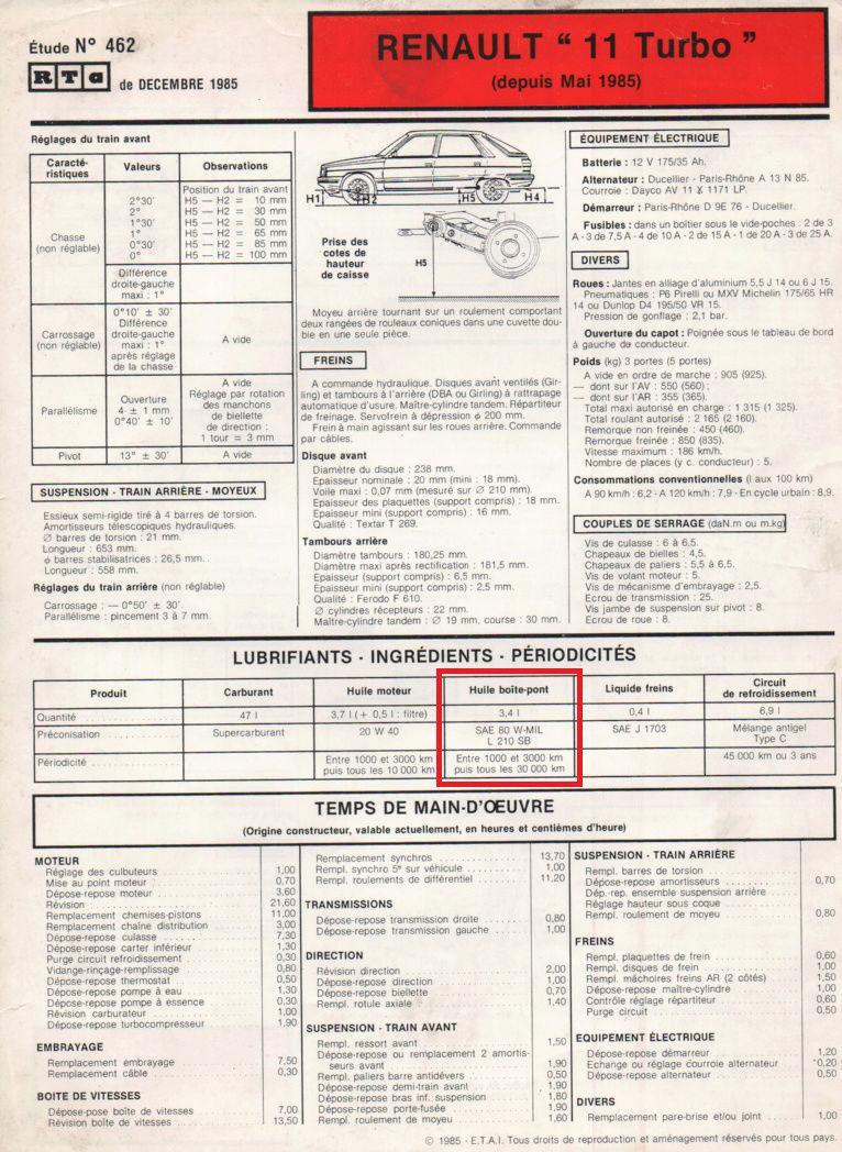 Huile boîte de vitesses JB/JC 00510