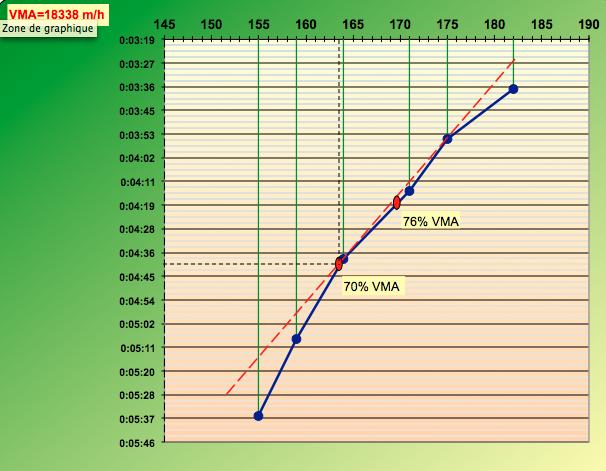 Olivier77--> Prépa Marathon de Nantes 21/04/2013 et nouveau test palier Captur15