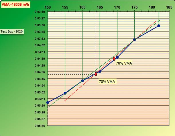 Olivier77--> Prépa Marathon de Nantes 21/04/2013 et nouveau test palier Captur16