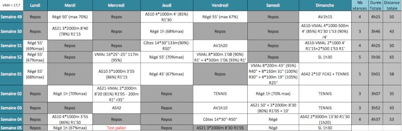 Olivier77--> Prépa Marathon de Nantes 21/04/2013 et nouveau test palier Captur20