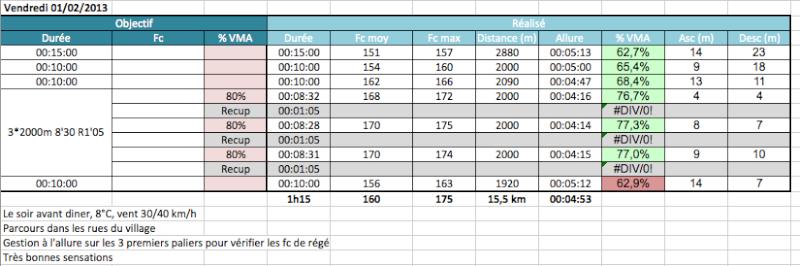 Olivier77--> Prépa Marathon de Nantes 21/04/2013 et nouveau test palier Captur22