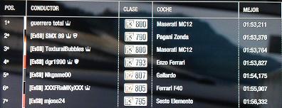 12 Carrera libre eleccion Clasif16