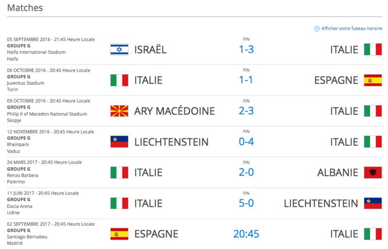 "ÉQUIPE D'ITALIE de football ""la Nazionale"" ""la squadra azzura"" - Page 4 Captu158"