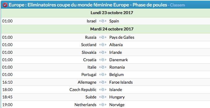 Coupe du monde féminine de football 2019 - Page 2 Captu702