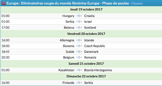 Coupe du monde féminine de football 2019 - Page 2 Captu703