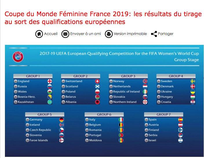 Coupe du monde féminine de football 2019 Captur68