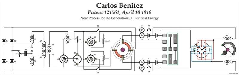 Carlos F. Benitez  Benite10