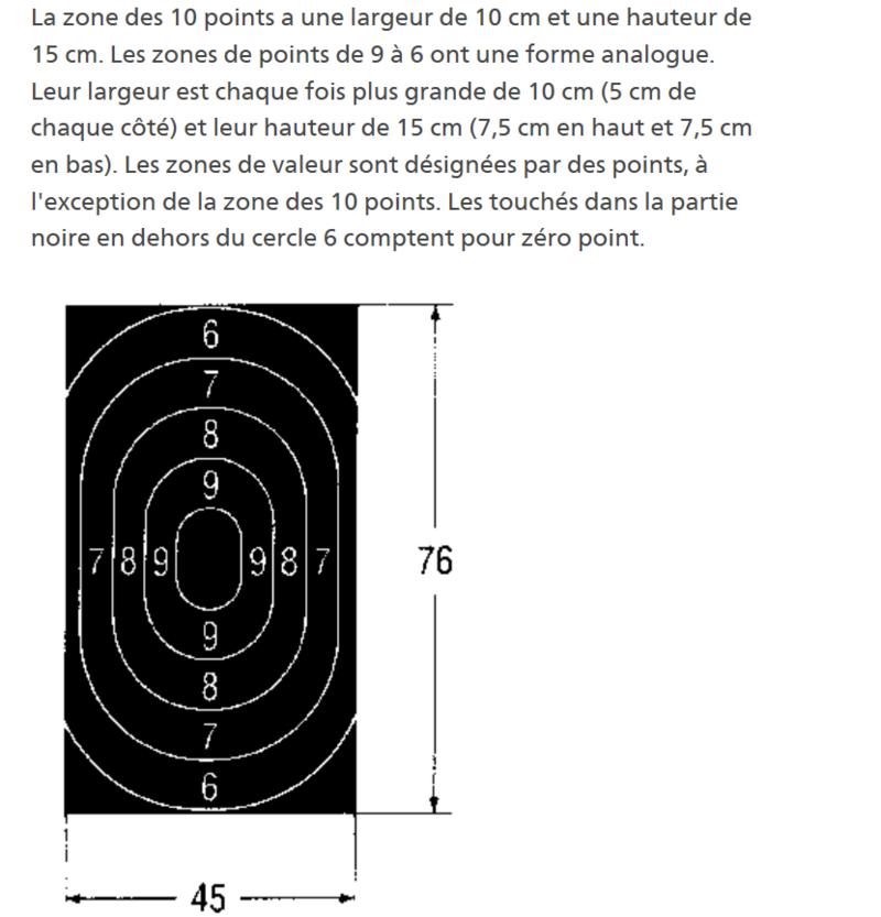 SIG P 210 , en mode arrosage . - Page 2 Captur10