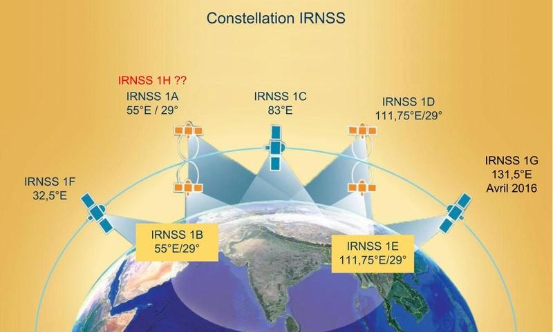 PSLV-XL C39 (IRNSS-1H) - 31.08.2017 [Échec] Irnss_10