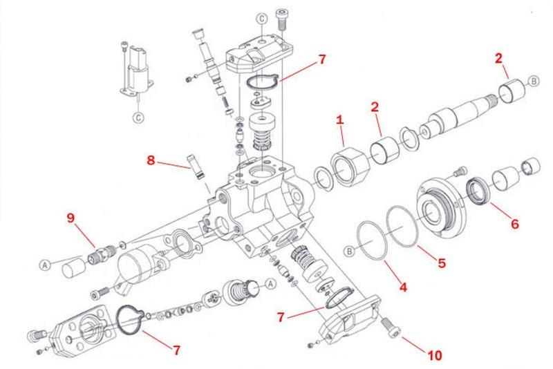 [ Citröen Xsara Picasso 2.0 Hdi an 2003 ] Coupures moteur en charge et à chaud (résolu) Bosch_10