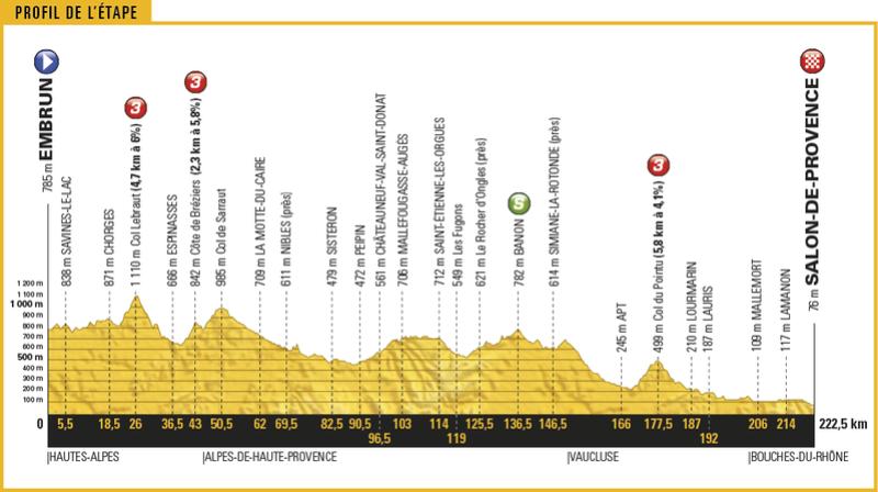2017 Tour de France - Page 3 E110