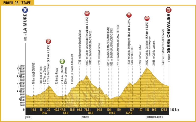 2017 Tour de France - Page 3 Etape_10