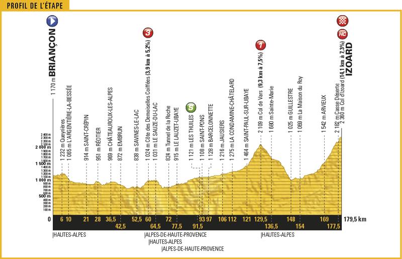 2017 Tour de France - Page 3 Izoard10