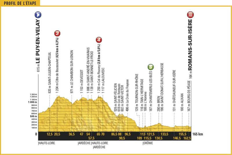 2017 Tour de France - Page 3 Puy10