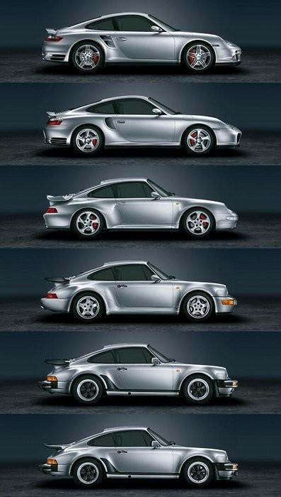 connue mais toujours sympa : evolution des modèles turbo 89298010
