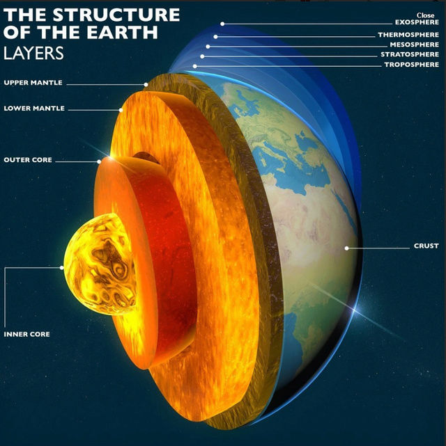 The make of the Earth and its interior  Struct10
