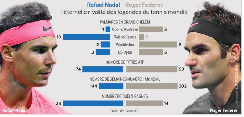 RAFAEL NADAL (Espagnol)  - Page 7 Sport_10