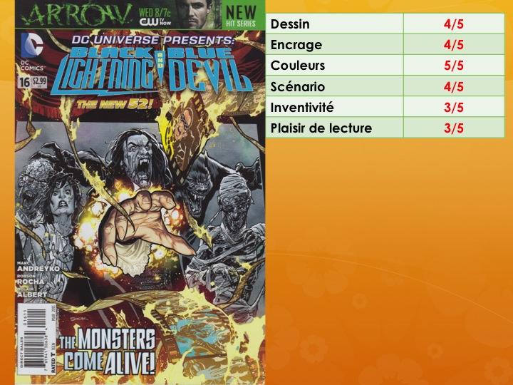 DC comics présent 12 Devil_10