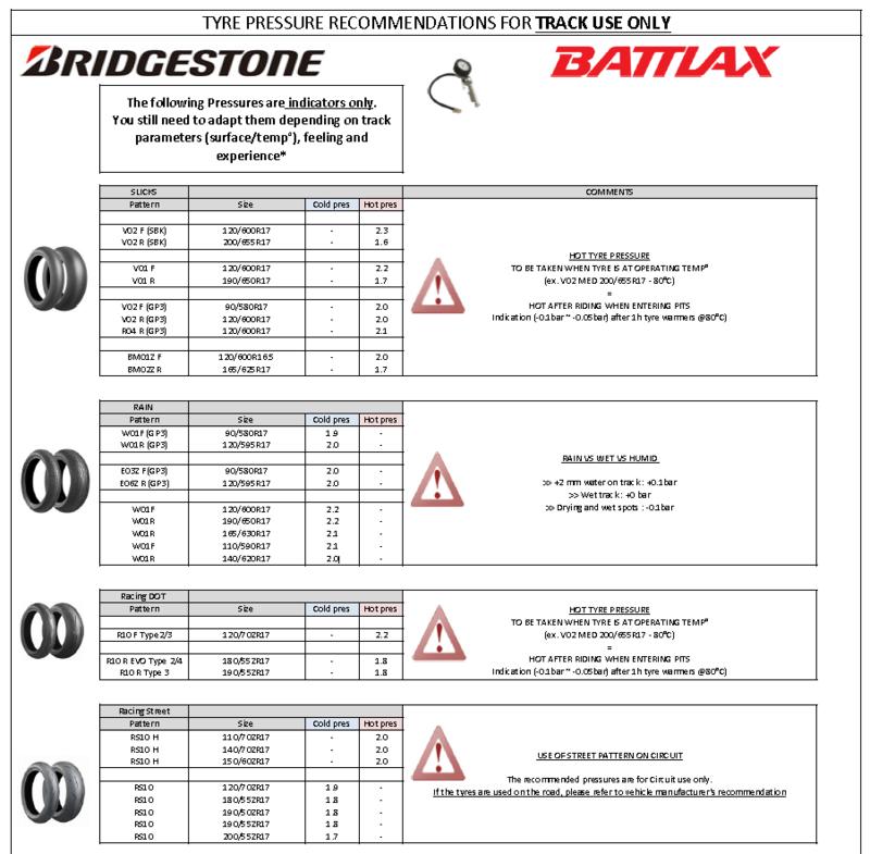 Bridgestone SLICK V02 - Page 9 Pressu10